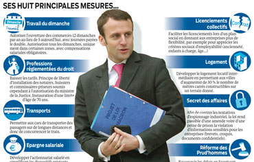 LLevy-Macron